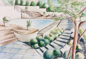 Croquis de jardin, Roughs, dessin en perspective